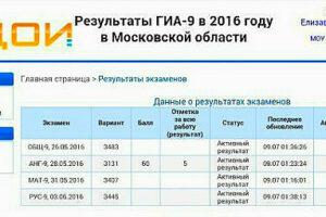 Сидоренко results