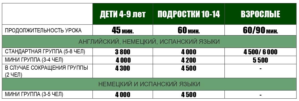 цены 2021-22_Fotor